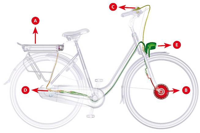 How does the electric bicycle work?